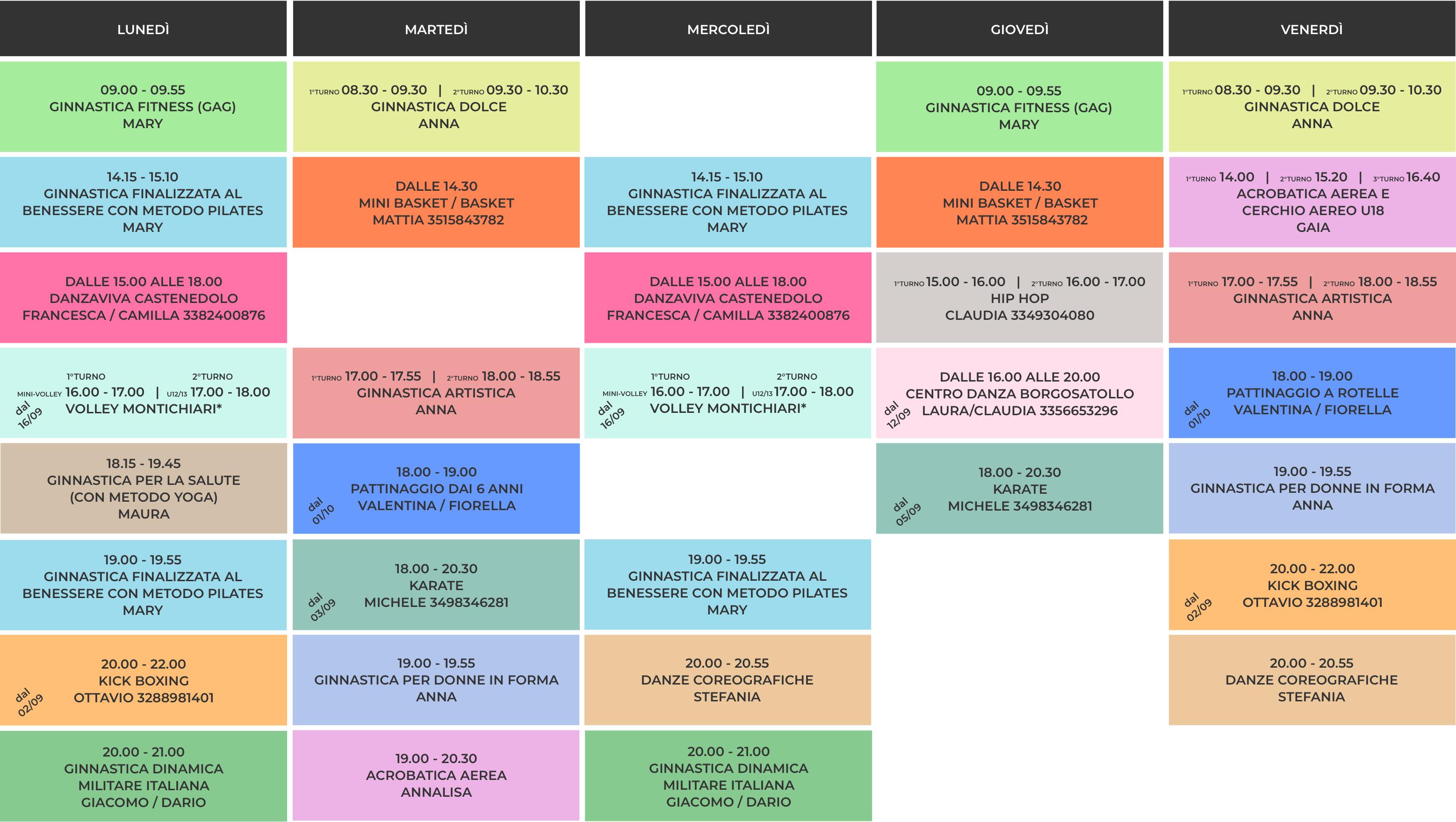 Planning corsi